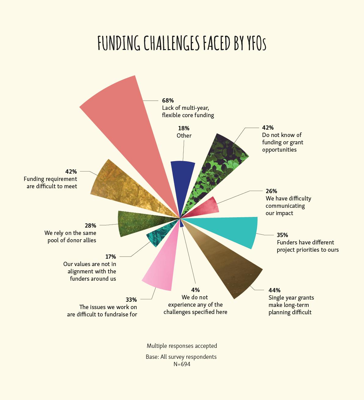 Image Result For Situs Poker Slot